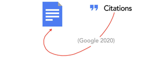 How to add citations in a Google Doc